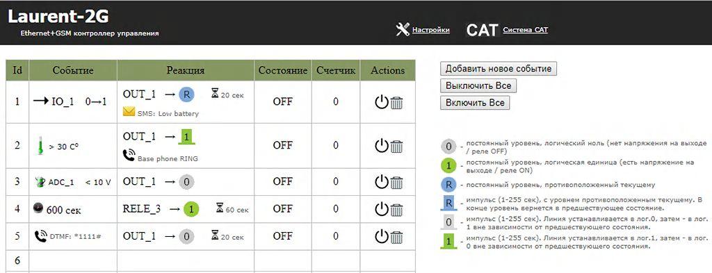 Рис.2 - Список логических правил в системе CAT