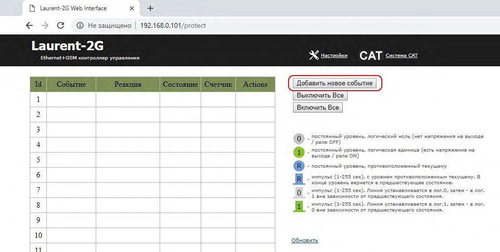 Рис.3 - Кнопка добавления нового правила в системе CAT