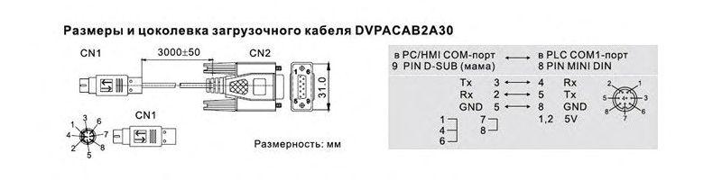 Рис.5 - Цоколевка загрузочного кабеля DVPACAB2A30