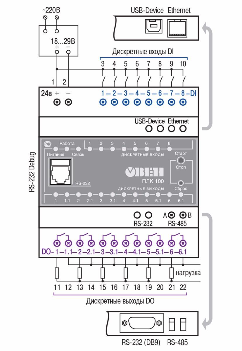 Схема подключения ОВЕН ПЛК100-24.Р