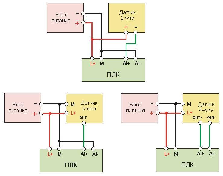 Рис. 1 — Подключение датчиков к AI ПЛК Siemens
