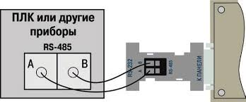 Рис. 20 — Переходник ИП320