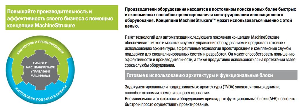 Концепция MachineStruxure