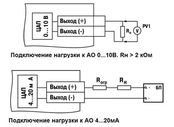 Рис. 2 — Подключение нагрузки к AO «ОВЕН ПЛК63»