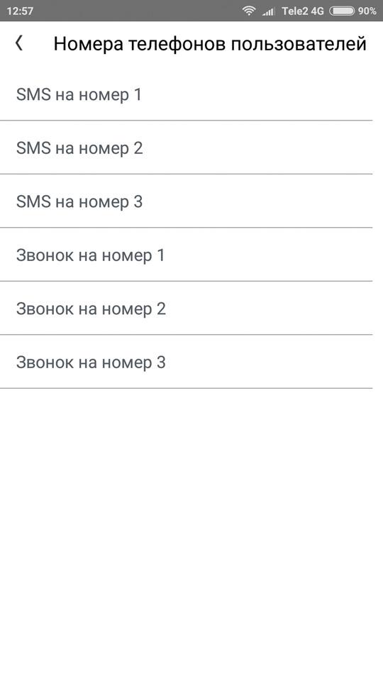 Рис. 42 — Список номеров телефонов