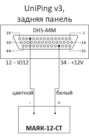 UniPing v3 и МАЯК-12-СТ