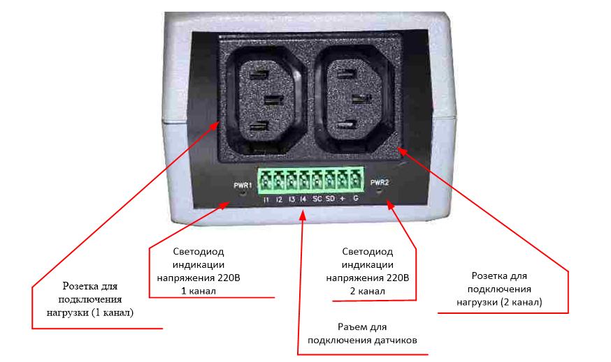 NetPing 2/PWR-220 v4/SMS - вид сзади