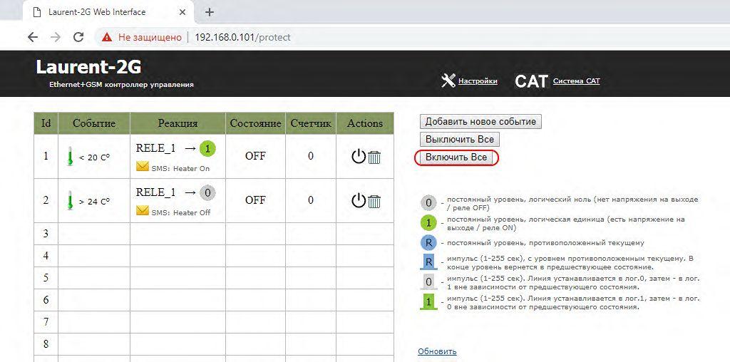 Рис.4 - Кнопка включения всех правил сразу в системе CAT