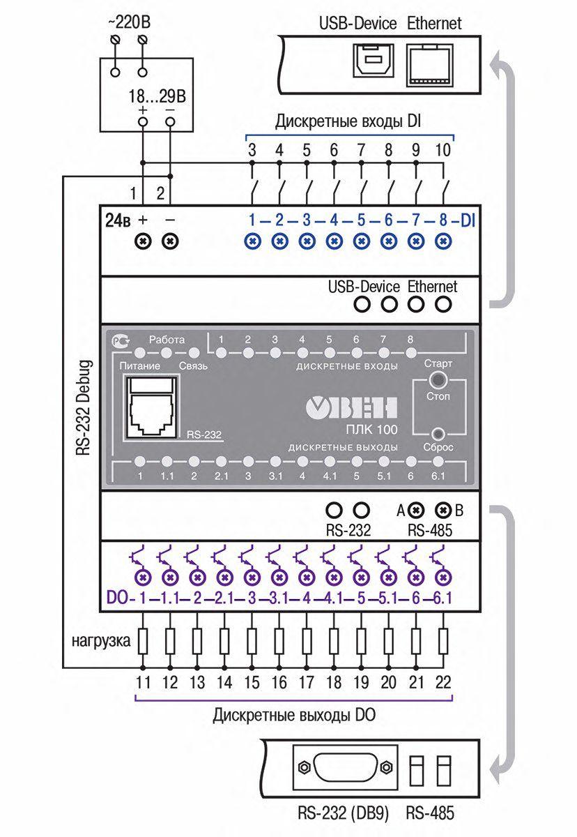 Рис.6 - Схема подключения к «ОВЕН ПЛК100-24»