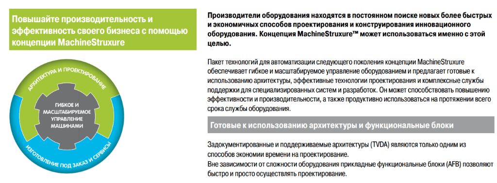 Концепция MachineStruxure