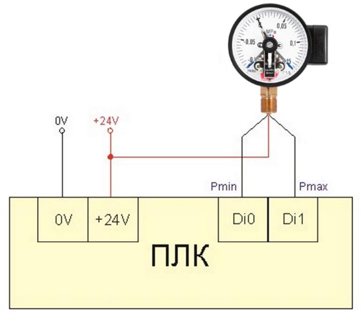 Рис. 2 — Подключение манометра на два дискретных входа
