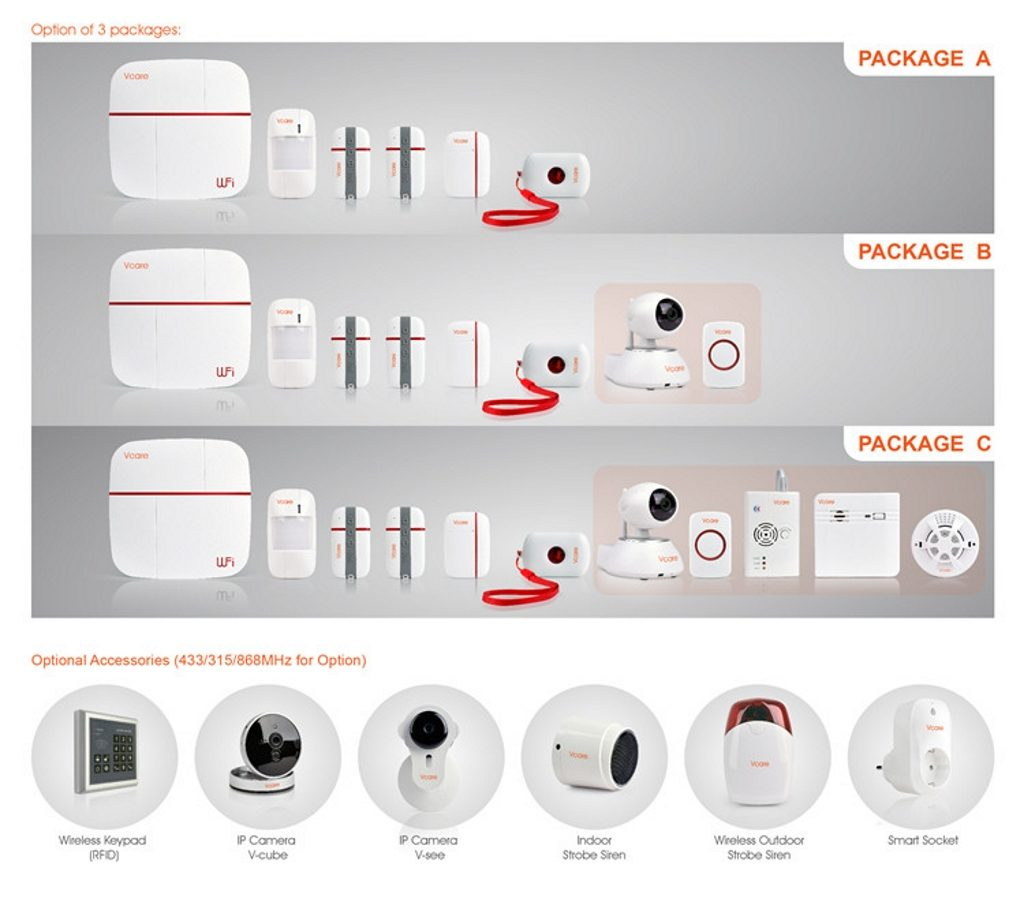 Smart Alarm Systems Vcare 2 варианты поставки