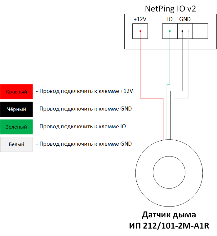Подключение ИП 212 101-2М-A1R к NetPing IO v2