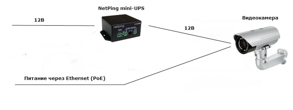 Применение NetPing mini-UPS
