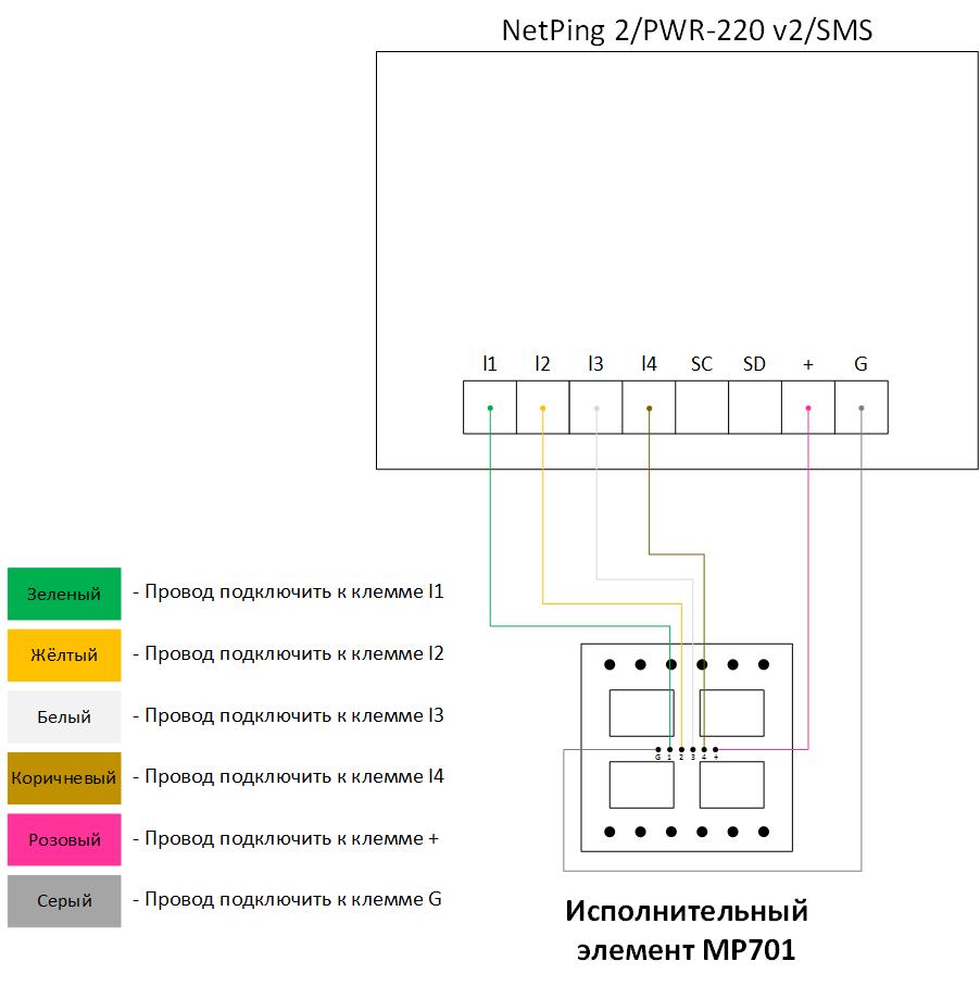 Подключение MP701к NetPing 2/PWR-220 v4/SMS иNetPing 2/PWR-220 v2/SMS