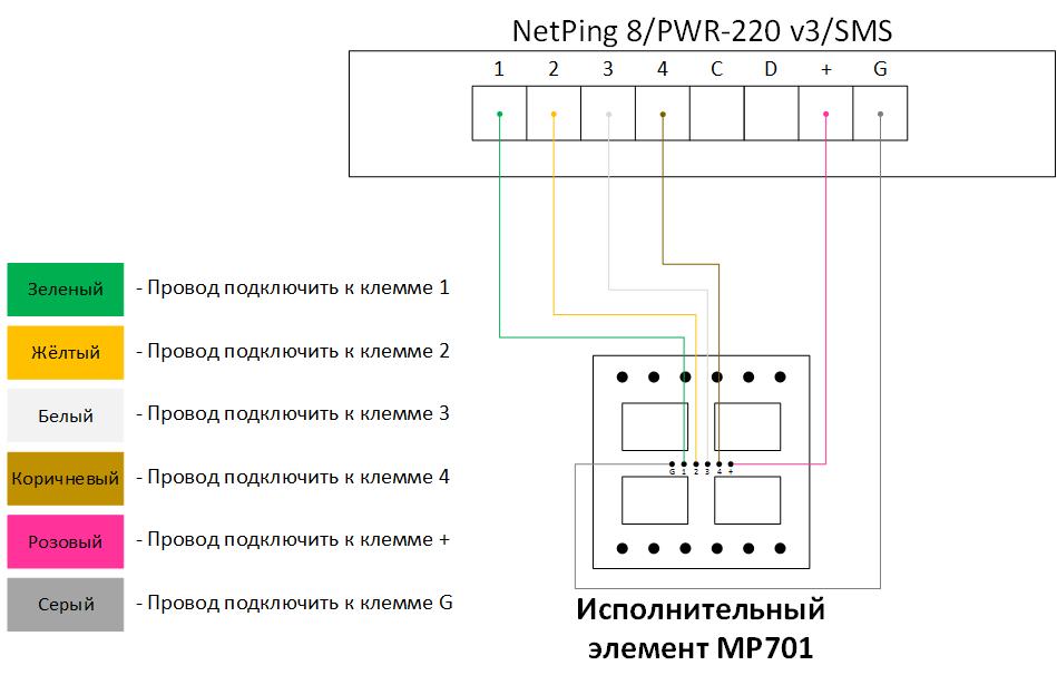 Подключение MP701к NetPing 8/PWR-220 v4/SMS иNetPing 8/PWR-220 v3/SMS