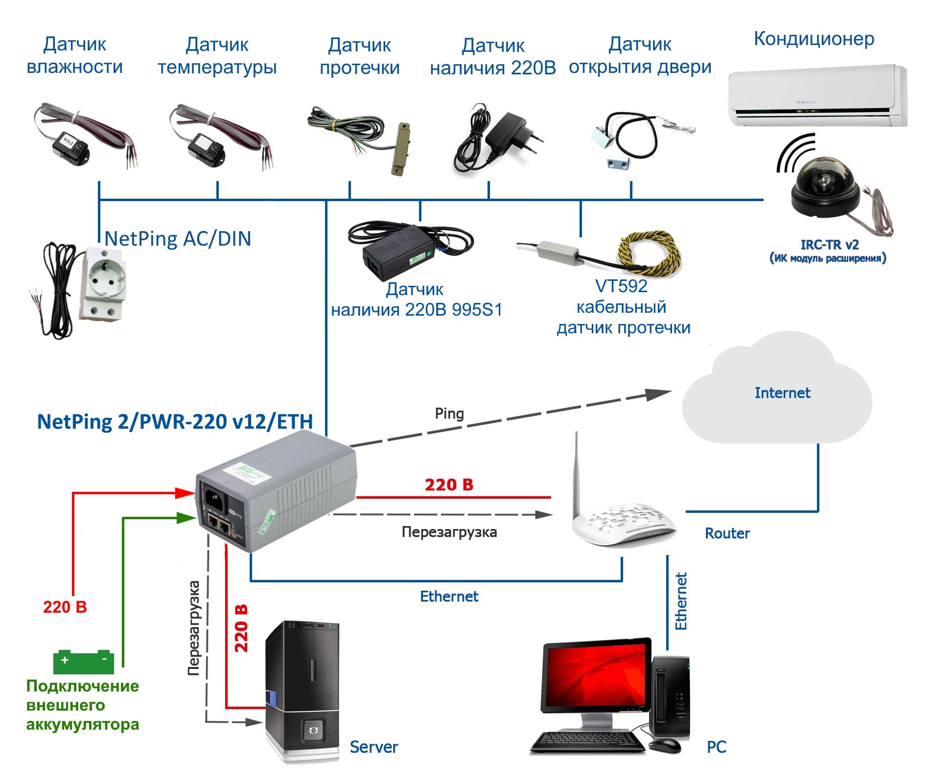 NetPing 2/PWR-220 v12/ETH - подключение нагрузки, датчиков и исполнительных механизмов