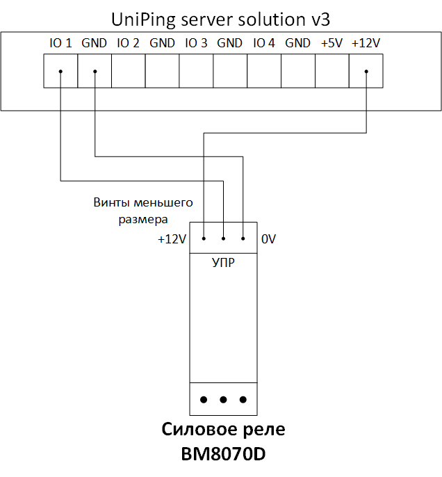 BM8070D - схема подключения к UniPing server solution v3