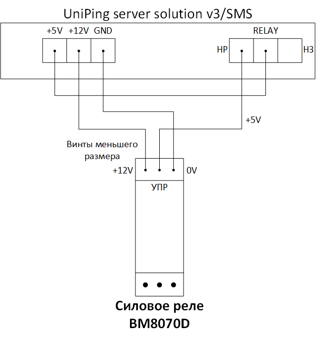 BM8070D - схема подключения к UniPing server solution v4/SMS и UniPing server solution v3/SMS