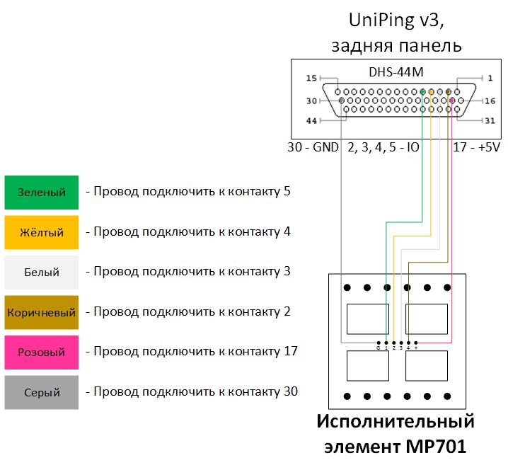 Подключение MP701к UniPing v3