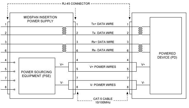 Инжектор питания POE - схема
