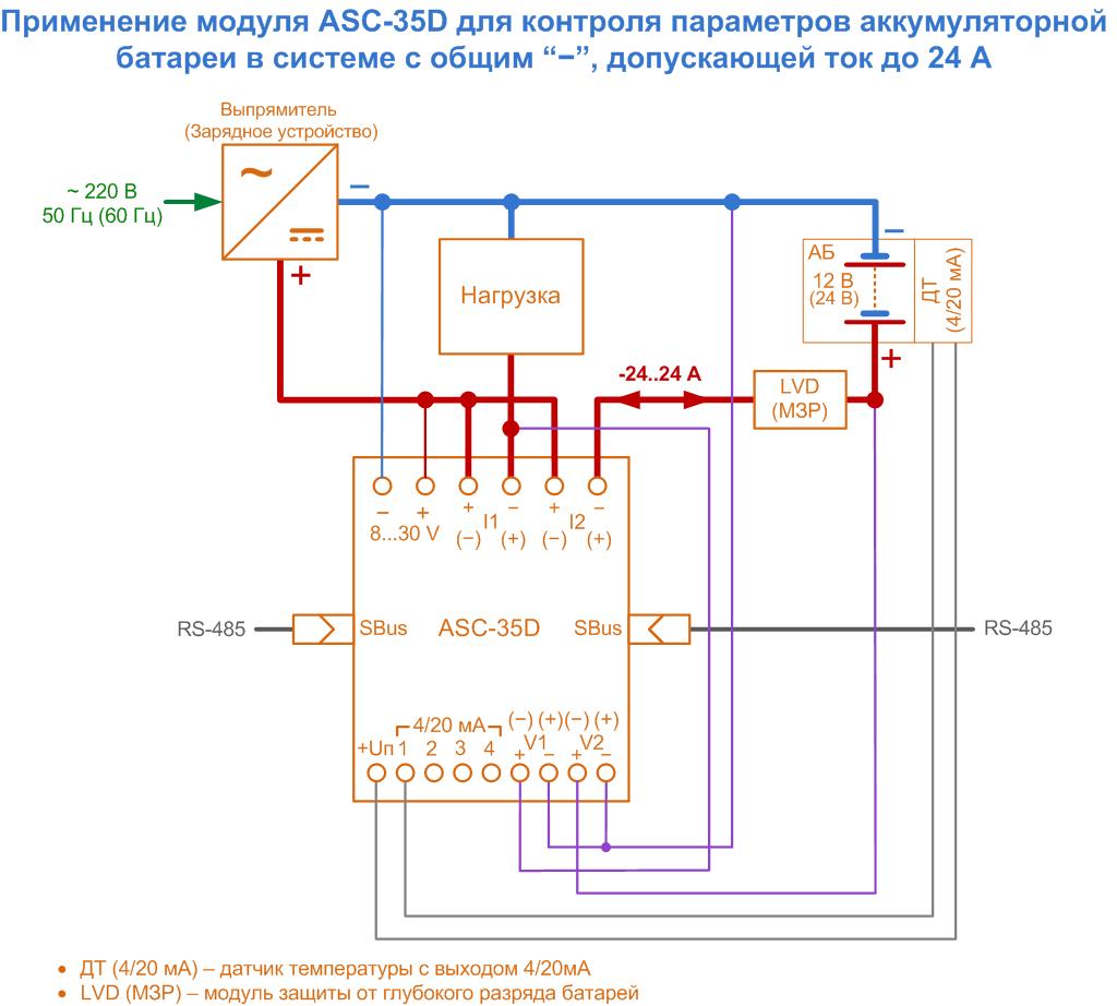 Применение модуля ASC-35D для контроля параметров аккумуляторной батареи допускающей ток до 24 А