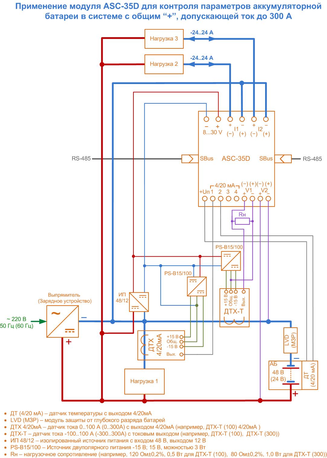 Применение модуля ASC-35D для контроля параметров аккумуляторной батареи допускающей ток до 300 А