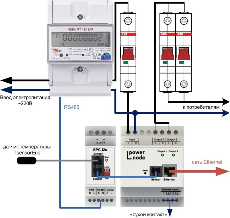 Пример схемы применения модуля SPC-i2c с устройством LPowerNode 2DIN для мониторинга счетчика электрической энергии