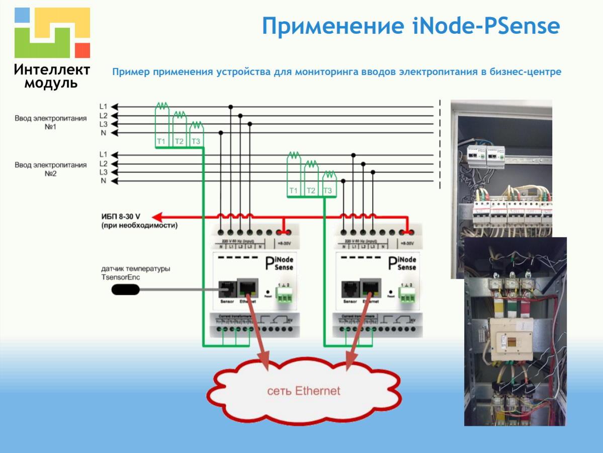 Рисунок 2. Пример применения iNode-PSense для мониторинга вводов электропитания в бизнес-центре