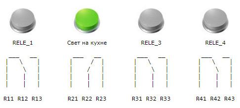 Laurent-5: Редактирование имен реле в WEB интерфейсе