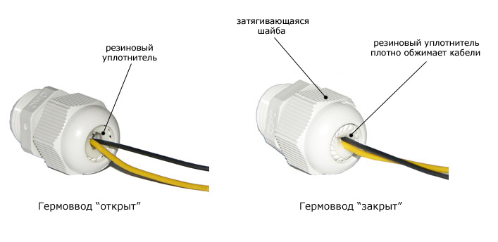 Гермовводы модуля KBX-100