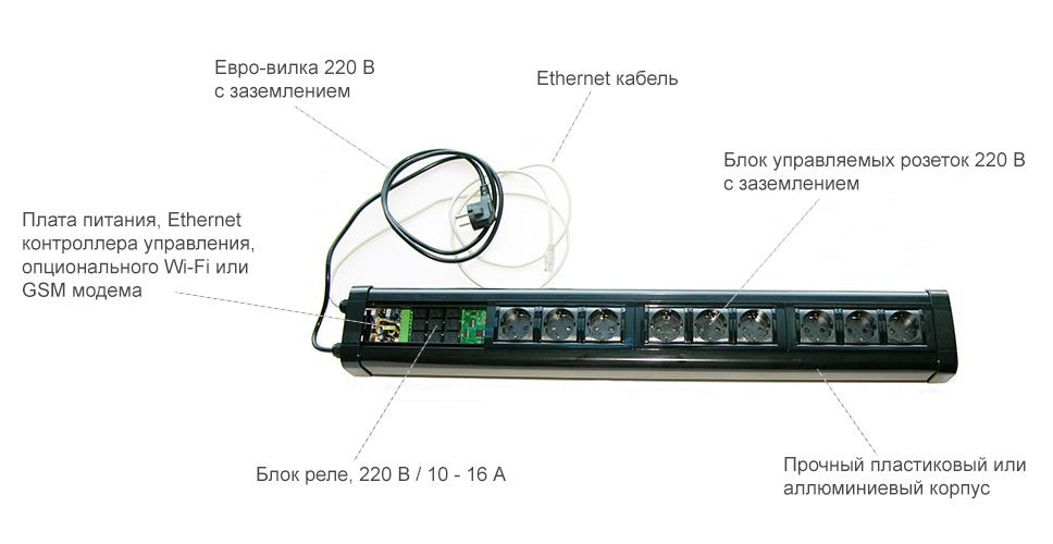 SteelLight - розетка 220 с удаленным управлением