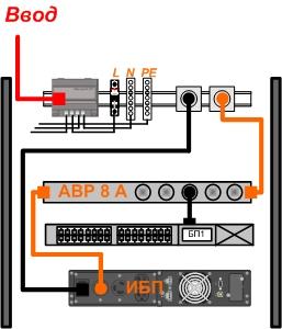 BONCH-ATS/PDU используется в телекоммуникационном шкафу с одним вводом электропитания - схема