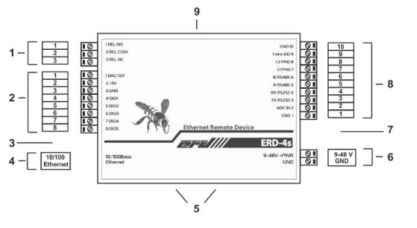 Контакты и рабочие узлы устройства SNR-ERD-4s-GSM
