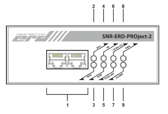Рисунок 2 – вид спереди SNR-ERD-PROject-2-GSM