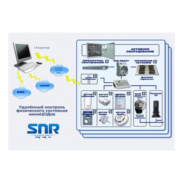 Рис.15 - SNR-ERD-3s