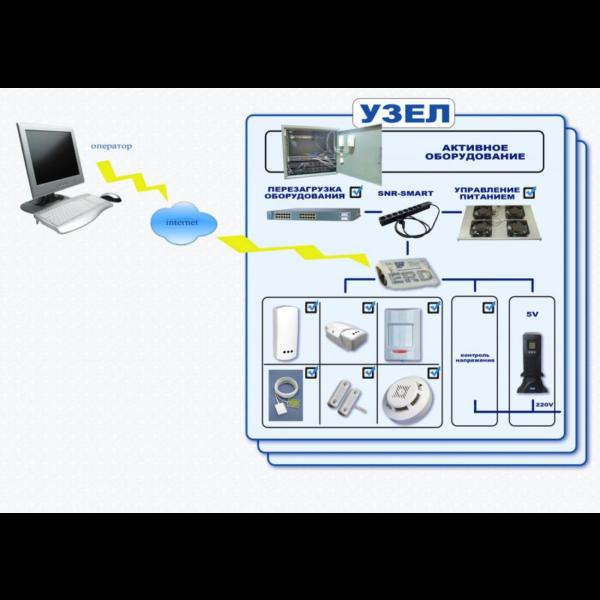 Рис.6 - SNR-ERD-2.3 - устройство удалённого контроля и управления