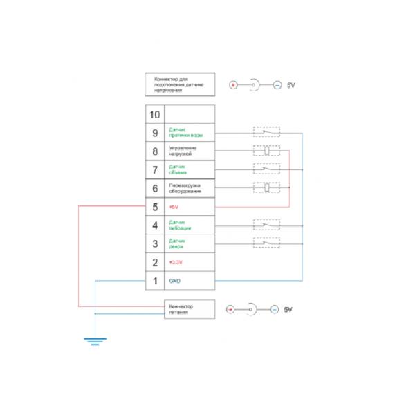 Рис.9 - SNR-ERD-2.3 - устройство удалённого контроля и управления