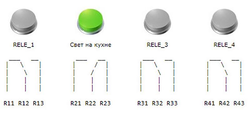 Рисунок 13. Laurent-5G - редактирование имен реле в WEB интерфейсе