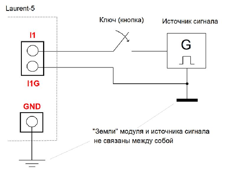 """Рисунок 14. Laurent-5G - гальванически развязанные входные линии """"сухой контакт"""""""