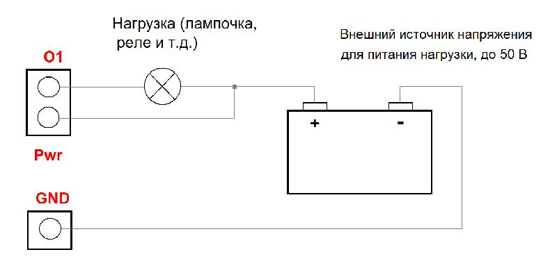 Рисунок 15. Laurent-5G - силовые выходные линии