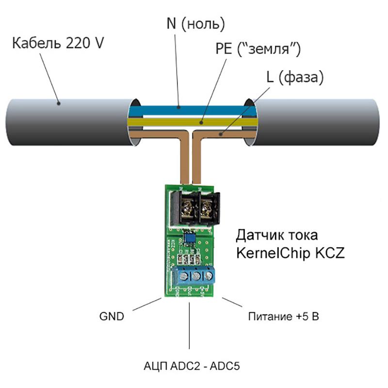 Рисунок 18. Laurent-5G: измерение силы тока 220 В