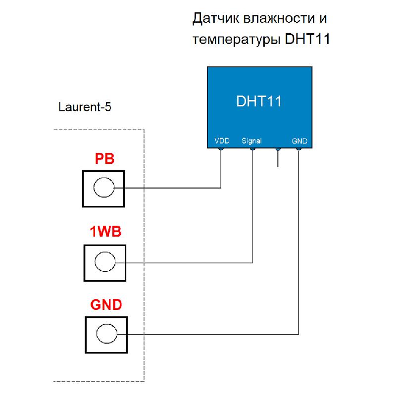 Рисунок 25. Laurent-5G - цифровые датчики влажности и температуры DHT11
