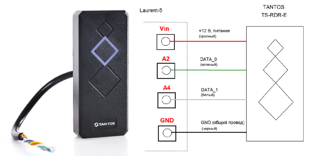 Laurent-5G: RFID Weigand-26
