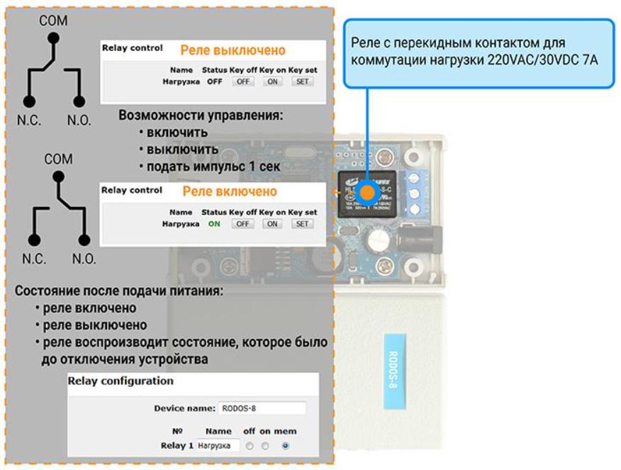 Рис.4 - Реле с перекидным контактом в IP реле RODOS-8
