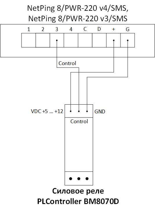 Схема подключения через IO линию NetPing 8/PWR-220 v4/SMS, NetPing 8/PWR-220 v3/SMS к PLController R15250 силовому реле 15A/250B на DIN-рейку