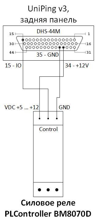 Схема подключения через IO линию UniPing v3 к PLController R15250 силовому реле 15A/250B на DIN-рейку
