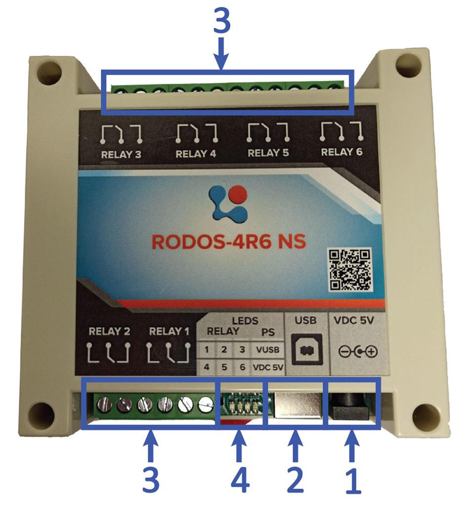 Описание RODOS-4R6 NS
