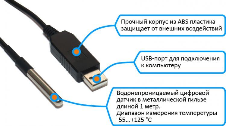 Рис.1 - Внешний вид и состав USB термометра RODOS-5B с выносным влагозащищенным датчиком