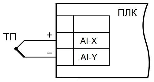 Подключение термопары к аналоговым входам ПЛК